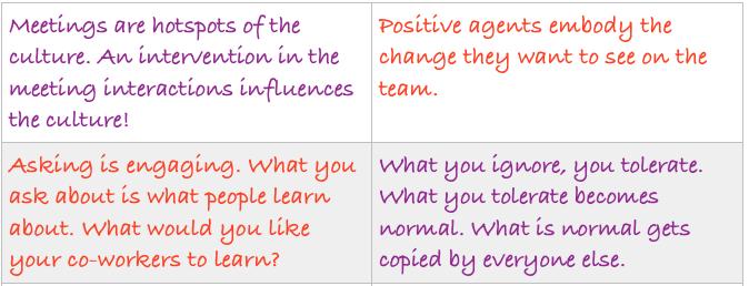 Citaten Over Cultuur : Verandermanagement ocai meten van organisatiecultuur